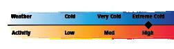 Activity Meters-07